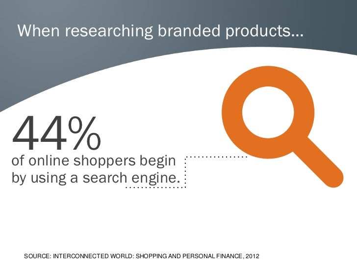When researching branded products…44%of online shoppers beginby using a search engine. SOURCE: INTERCONNECTED WORLD: SHOPP...