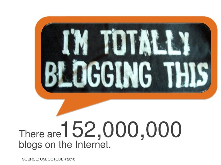There are       152,000,000blogs on the Internet.SOURCE: UM, OCTOBER 2010