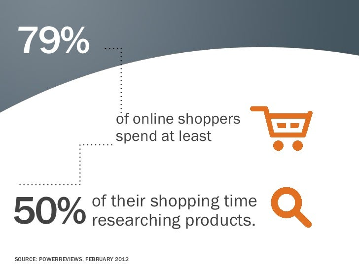 79%                               of online shoppers                               spend at least50%                    of...
