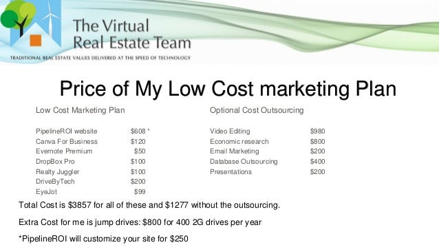 Low and no cost real estate marketing plan for enid oklahoma 36 reheart Choice Image