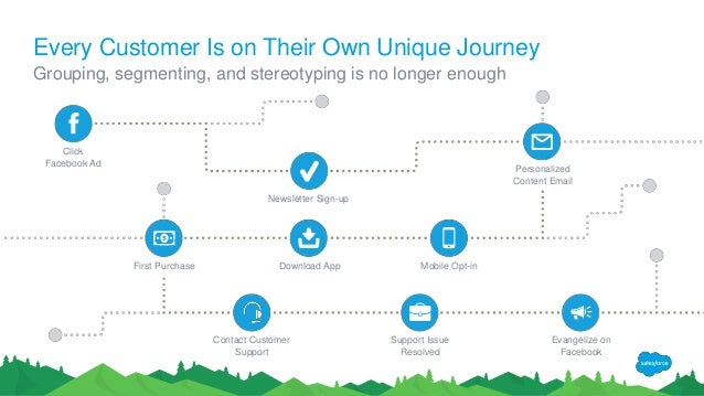 Marketing cloud bdm days apac Slide 3