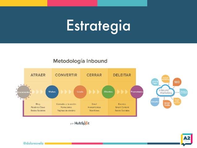 Estrategia @doloresvela