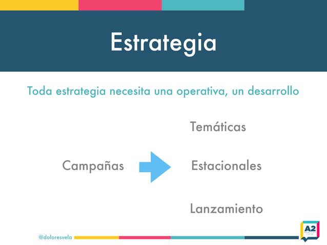 Estrategia @doloresvela Campañas Temáticas Estacionales Lanzamiento Toda estrategia necesita una operativa, un desarrollo