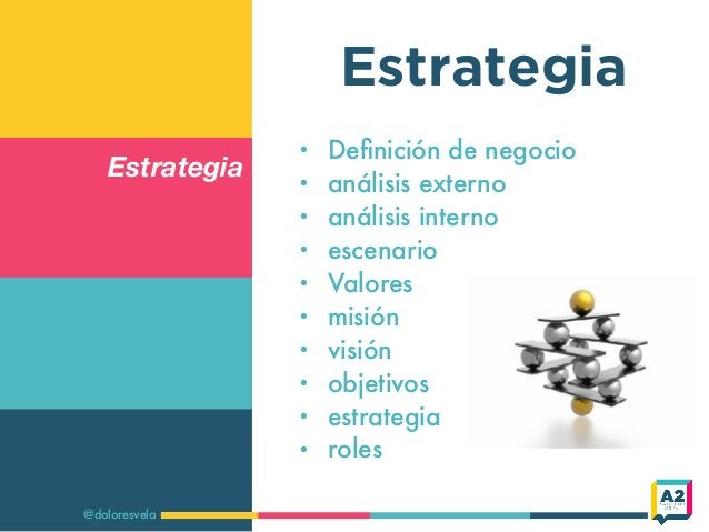 Estrategia @doloresvela Estrategia • Definición de negocio • análisis externo • análisis interno • escenario • Valores • mi...