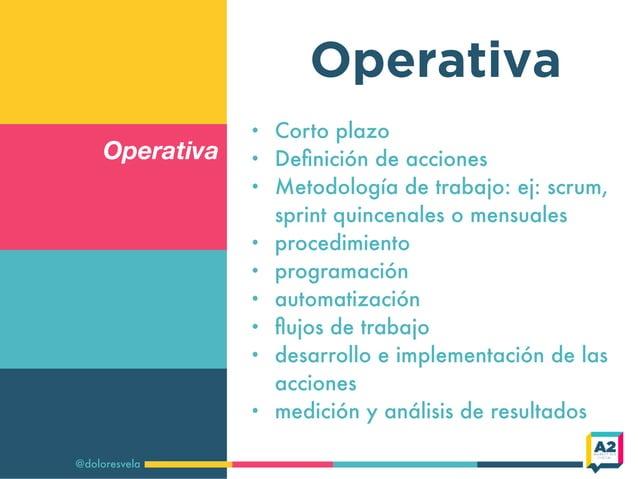 Operativa @doloresvela Operativa • Corto plazo • Definición de acciones • Metodología de trabajo: ej: scrum, sprint quincen...
