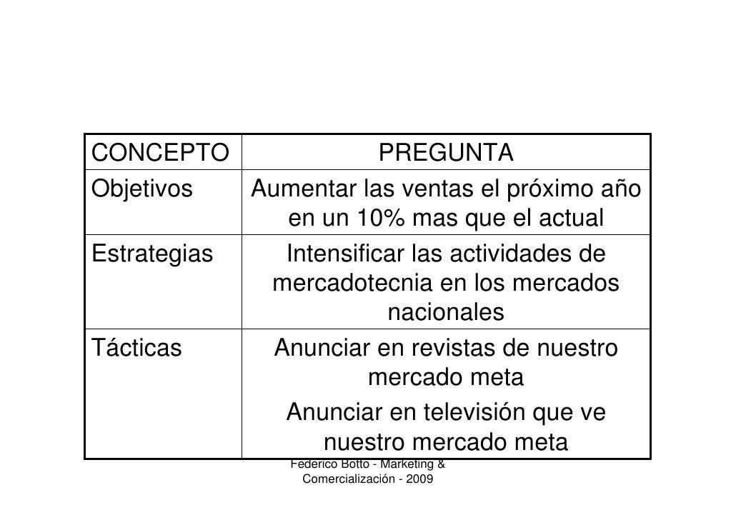ejemplos de planes de marketing ya elaborados pdf