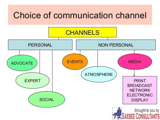 what is effective communication channel Managing communications effectively is a key dimension of leadership this is   decide whether you need closed or public access channels and for whom.