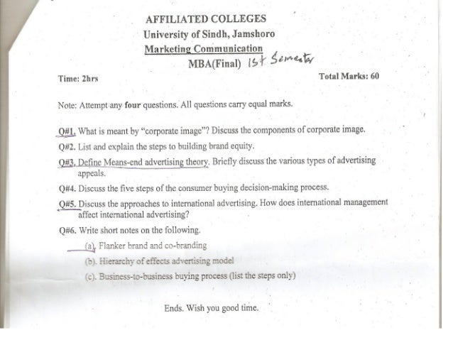 Marketing communication Previous papers