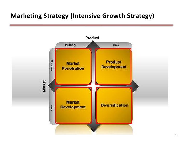 an analysis of the growth of consumer brand relationship in marketing Sports marketing test 1 (1 desire to build global brands, 2 growth of sports media in a swot analysis the ___ are the external occurrences or trends and.
