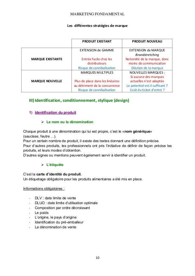 MARKETING FONDAMENTAL   Lesdifférentesstratégiesdemarque      MARQUEEXISTANTE    MARQUENOUVELLE  PRODUIT...