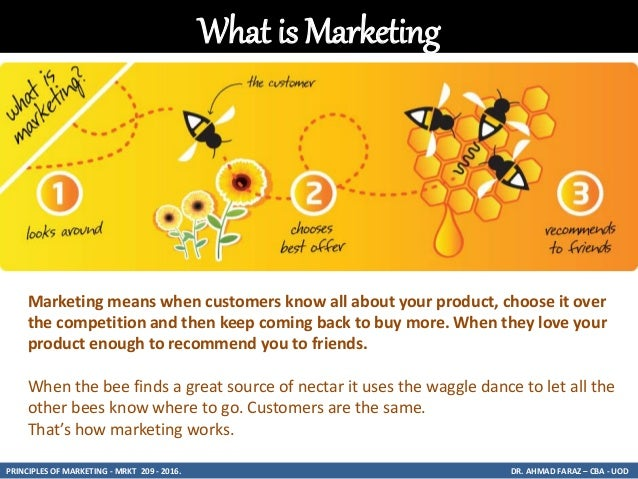 marketing creating and capturing customer The final step is capturing value from customers to make profits and customer equity customer equity is the existing customer base that keeps the company afloat to do this, the company must meet the wants and needs of the customer.