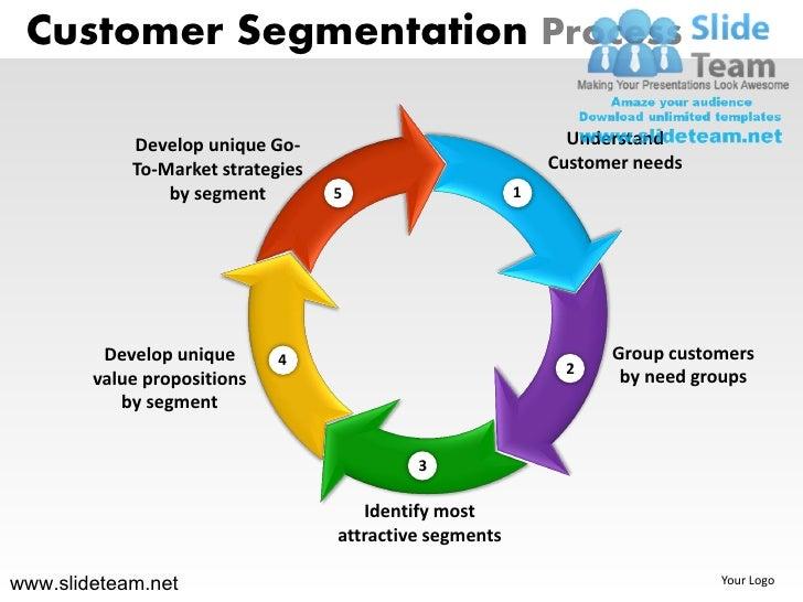 Marketing customer segmentation powerpoint ppt slides.