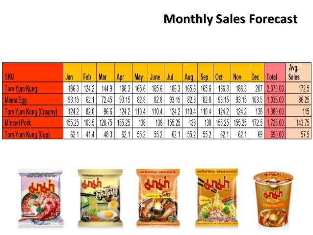instant noodle porter five forces Instant noodles market: global industry trends instant noodles market: global industry trends global: instant noodles industry: porter's five forces analysis.
