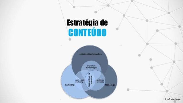 Estratégia de CONTEÚDO Fonte:BondArt+Science