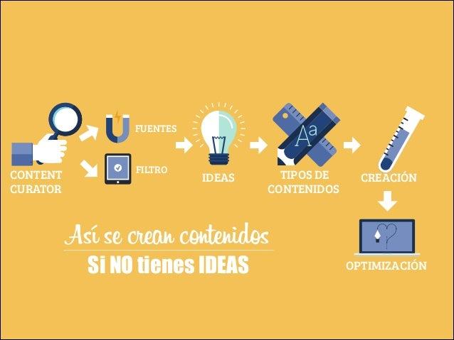 FUENTES  CONTENT CURATOR  FILTRO  IDEAS  TIPOS DE CONTENIDOS  CREACIÓN  Así se crean contenidos Si NO tienes IDEAS  OPTIMI...