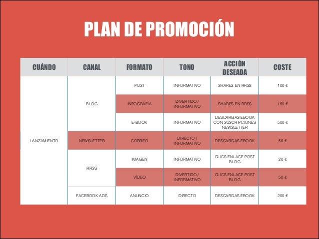 PLAN DE PROMOCIÓN  LANZAMIENTO  COSTE  INFORMATIVO  SHARES EN RRSS  100€  INFOGRAFÍA  DIVERTIDO / INFORMATIVO  SHARES EN ...