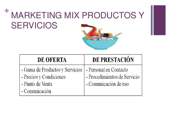 MARKETING MIX PRODUCTOS Y SERVICIOS<br />