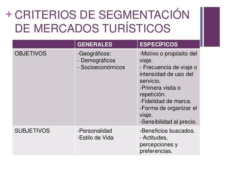 CRITERIOS DE SEGMENTACIÓN DE MERCADOS TURÍSTICOS<br />