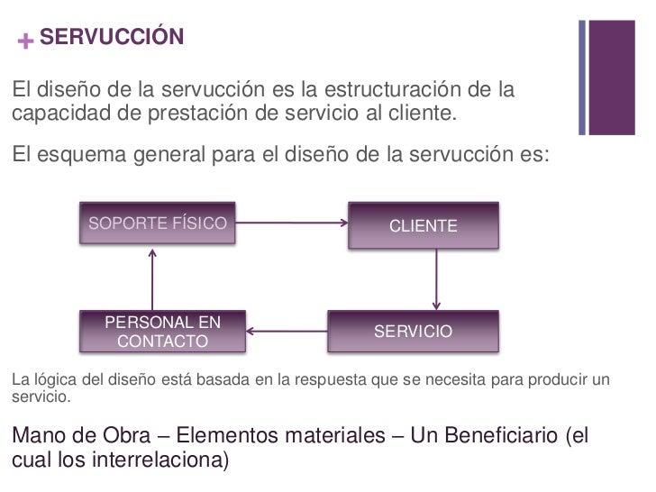 SERVUCCIÓN<br />El diseño de la servucción es la estructuración de la capacidad de prestación de servicio al cliente.<br /...