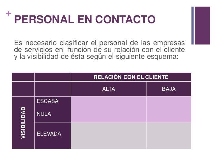 PERSONAL EN CONTACTO<br />Es necesarioclasificar el personal de lasempresas de servicios en  función de su relación con el...