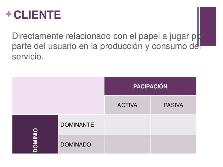 CLIENTE<br />Directamente relacionado con el papel a jugar por  parte del usuario en la producción y consumo del servicio....