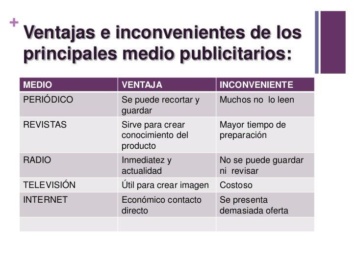 MEZCLA DE LA PROMOCIÓN (MEZCLA DE COMUNICACIONES DE  MARKETING)<br />Publicidad<br />Promoción de ventas<br />Relaciones p...