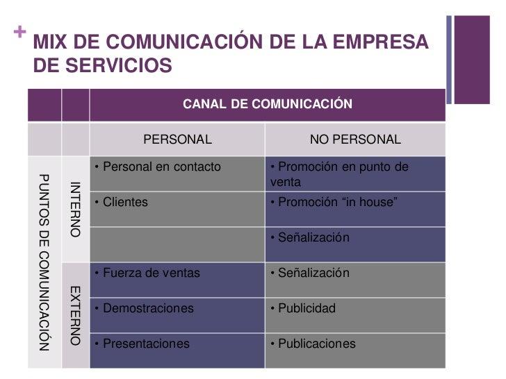 Marketing directo<br />Comunicación directa con los consumidores individuales, seleccionados cuidadosamente con el fin de ...