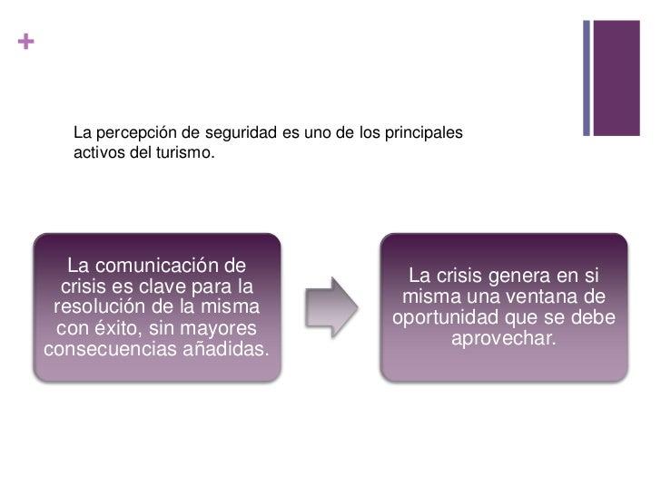 El IMPACTO DE LA VULNERABILIDAD DEL TURISMO SOBRE LA MARCA PAÍS/CIUDAD<br />