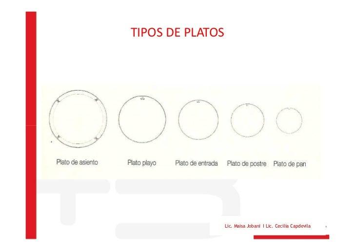 Marketing de eventos for Tipos de platos