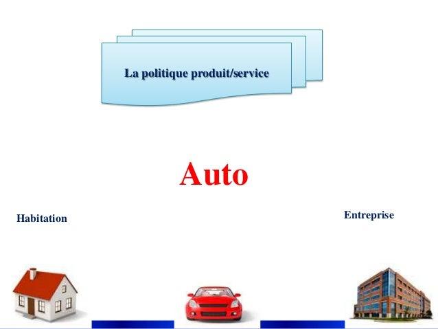 Marketing des compagnies d 39 assurance for Axa service juridique