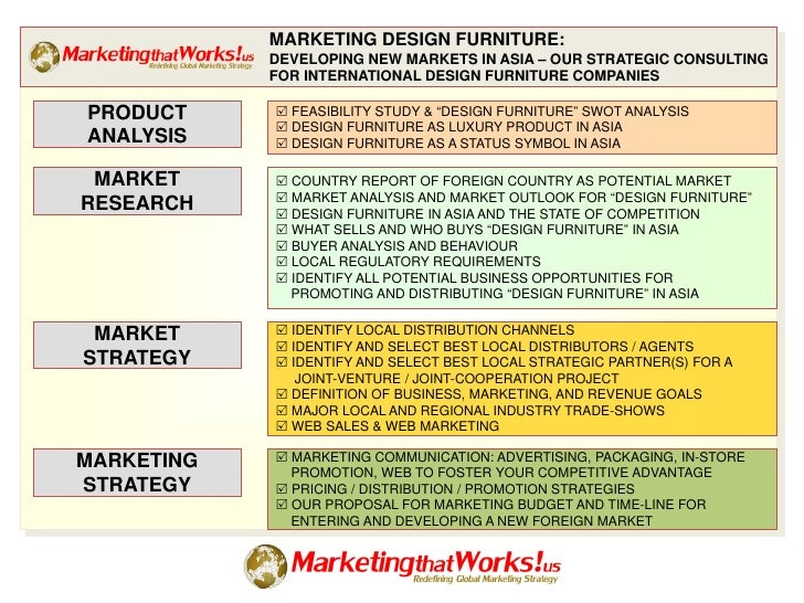 marketing design furniture developing new markets in asia