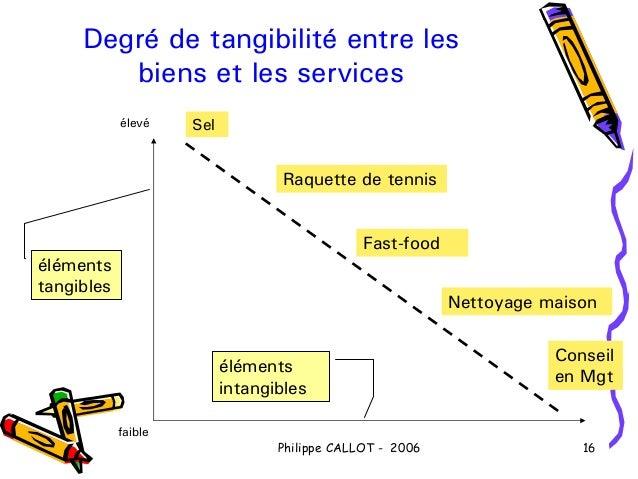 Degré de tangibilité entre les        biens et les services            élevé    Sel                                  Raque...