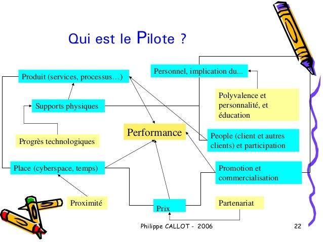 Qui est le           Pilote ?                                         Personnel, implication du...  Produit (services, pro...