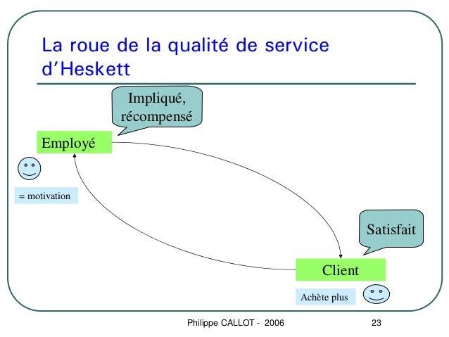 La roue de la qualité de service     d'Heskett                Impliqué,               récompensé     Employé= motivation  ...