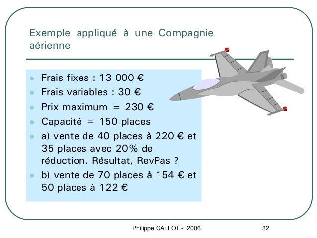Exemple appliqué à une Compagnieaérienne  Frais fixes : 13 000 €  Frais variables : 30 €  Prix maximum = 230 €  Capacité =...