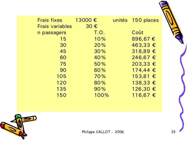 Frais fixes     13000 €    unités 150 placesFrais variables    30 €n passagers           T.O.        Coût          15     ...