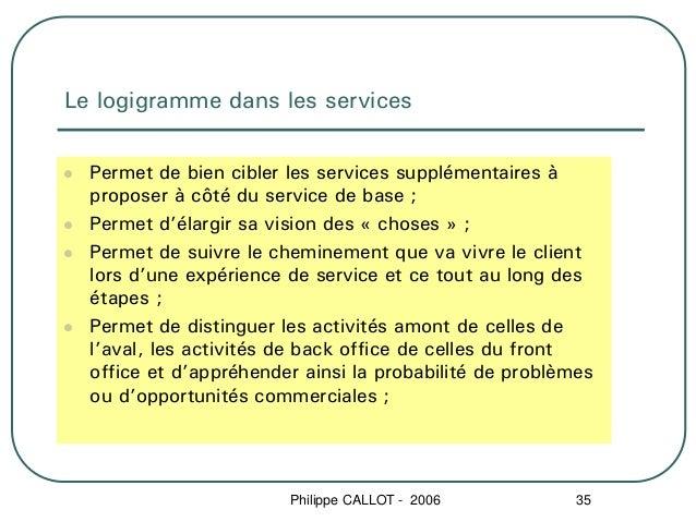 Le logigramme dans les services  Permet de bien cibler les services supplémentaires à  proposer à côté du service de base ...