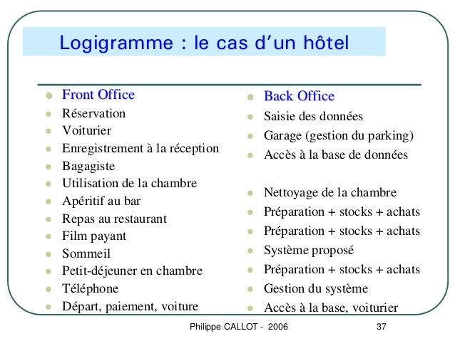 Logigramme : le cas d'un hôtelFront Office                           Back OfficeRéservation                            Sai...