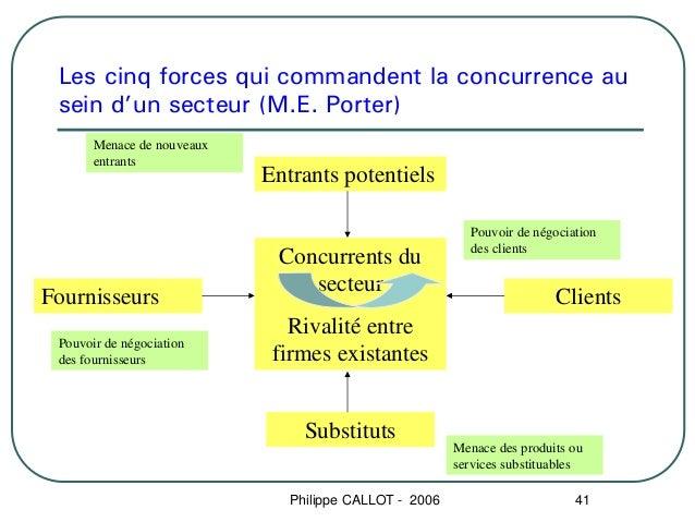 Les cinq forces qui commandent la concurrence au sein d'un secteur (M.E. Porter)       Menace de nouveaux       entrants  ...