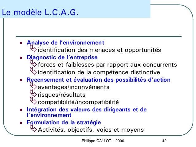 Le modèle L.C.A.G.     Analyse de l'environnement         identification des menaces et opportunités     Diagnostic de l'e...