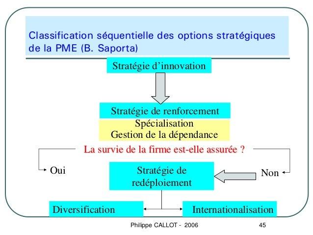 Classification séquentielle des options stratégiquesde la PME (B. Saporta)                  Stratégie d'innovation        ...