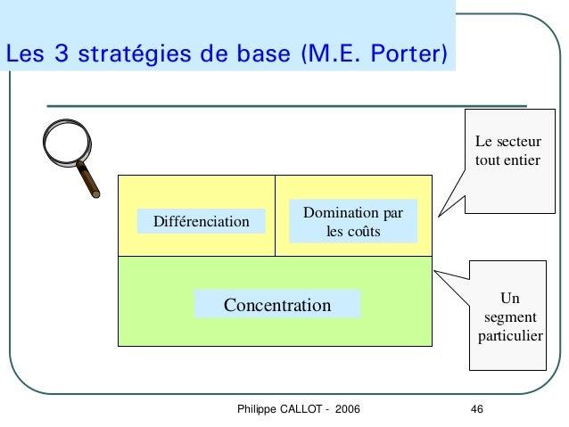 Les 3 stratégies de base (M.E. Porter)                                                     Le secteur                     ...