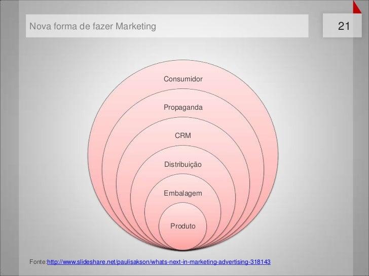 Nova forma de fazer Marketing                                                            21                               ...