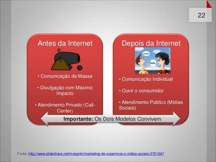 22            Antes da Internet                                  Depois da Internet            • Comunicação de Massa     ...