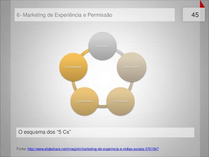 6- Marketing de Experiência e Permissão                                                     45                            ...