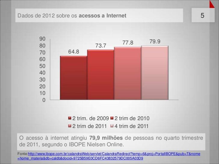 Dados de 2012 sobre os acessos a Internet                                                               5            90   ...