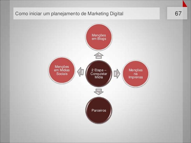Como iniciar um planejamento de Marketing Digital              67                                  Menções                ...