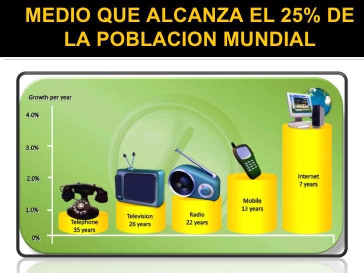 Marketing digital  Slide 2