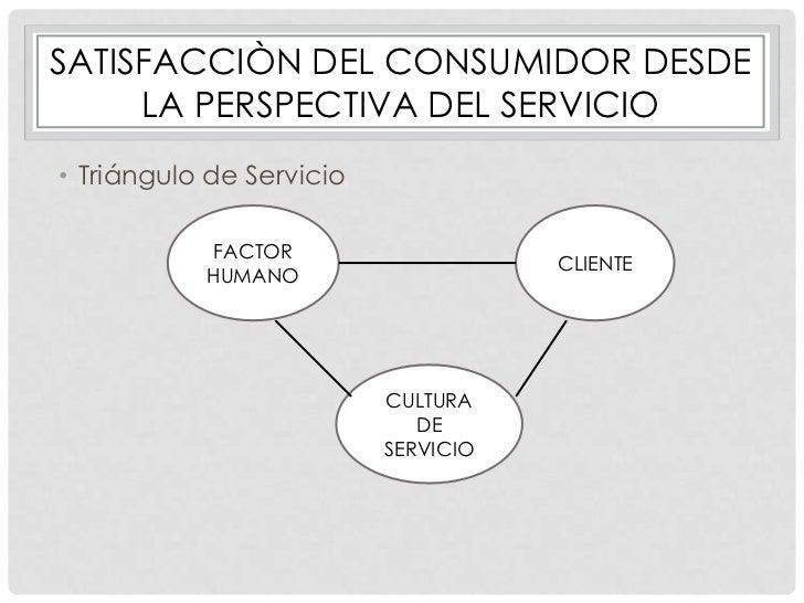 SATISFACCIÒN DEL CONSUMIDOR DESDE     LA PERSPECTIVA DEL SERVICIO• Triángulo de Servicio           FACTOR                 ...