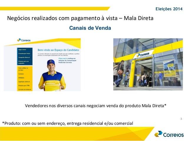 Correios - Marketing direto eleições 2014 Slide 3
